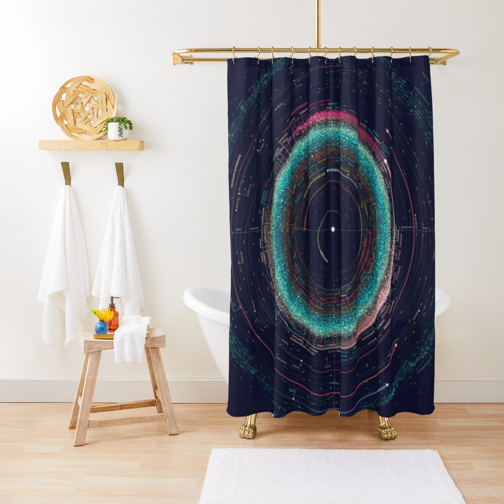 An Asteroid Map of the Solar System Shower Curtain