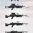 Evolution of the M249 Machine Gun by nothinguntried