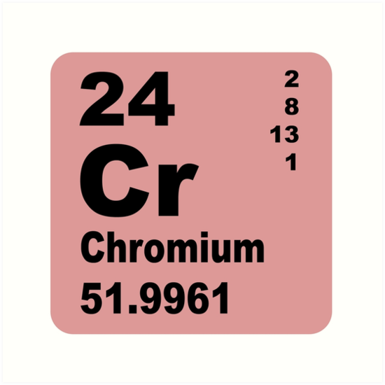 Chromium Periodic Table Of Elements Art Prints By Walterericsy