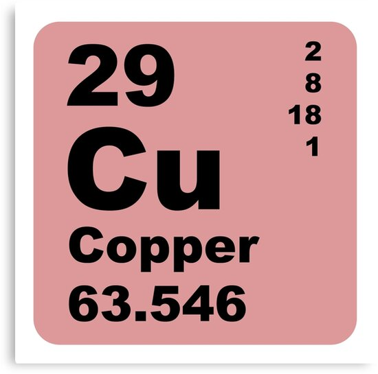 Copper Periodic Table Of Elements Canvas Prints By Walterericsy