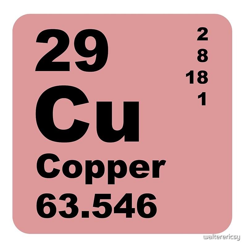 copper periodic table of elements - Periodic Table Copper