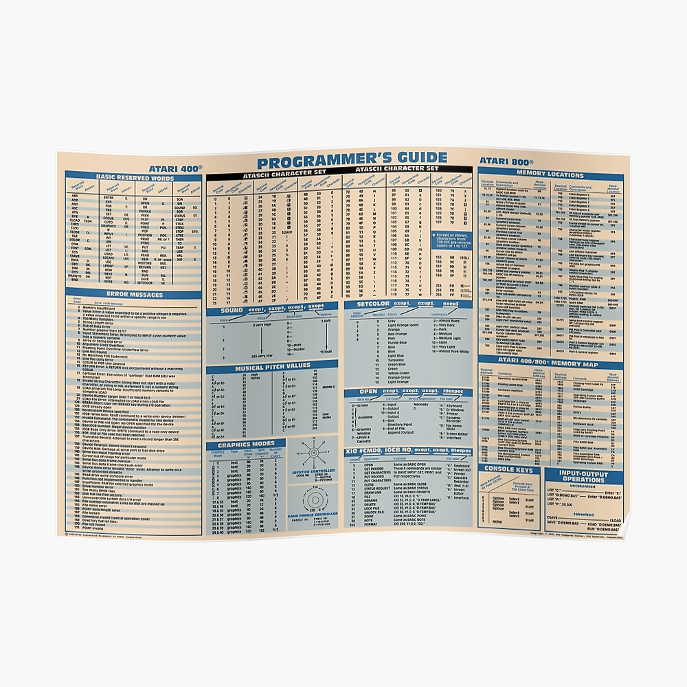 BASIC Programmers Guide from 1981 Poster