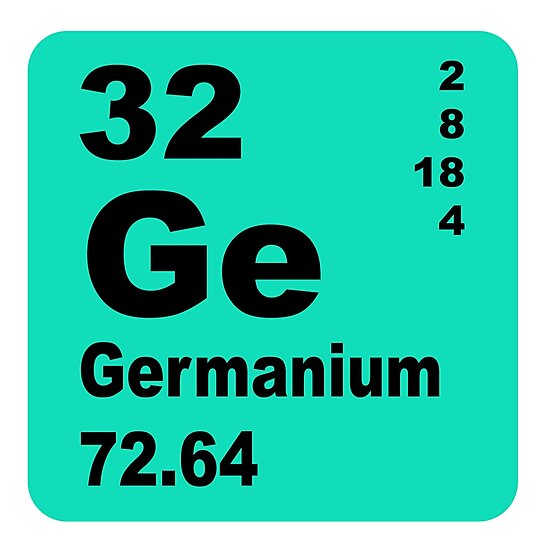 Germanium Periodic Table Of Elements Photographic Prints By