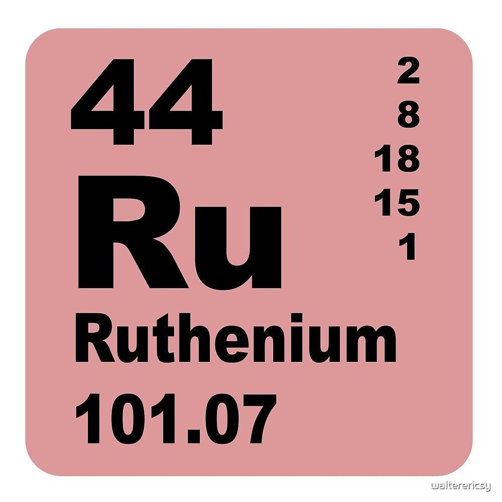 Ruthenium periodic table of elements by walterericsy redbubble ruthenium periodic table of elements by walterericsy gamestrikefo Choice Image