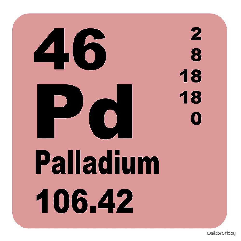 Palladium Periodic Table of Elements by walterericsy