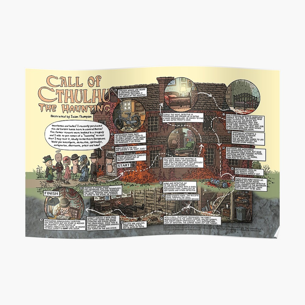 The Haunting Walkthrough Map by Jason Thompson Poster