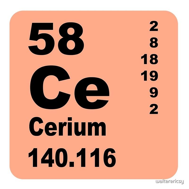 """""""Cerium Periodic ..."""
