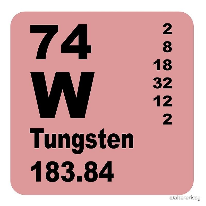 Tungsten periodic table of elements throw pillows by walterericsy tungsten periodic table of elements urtaz Choice Image