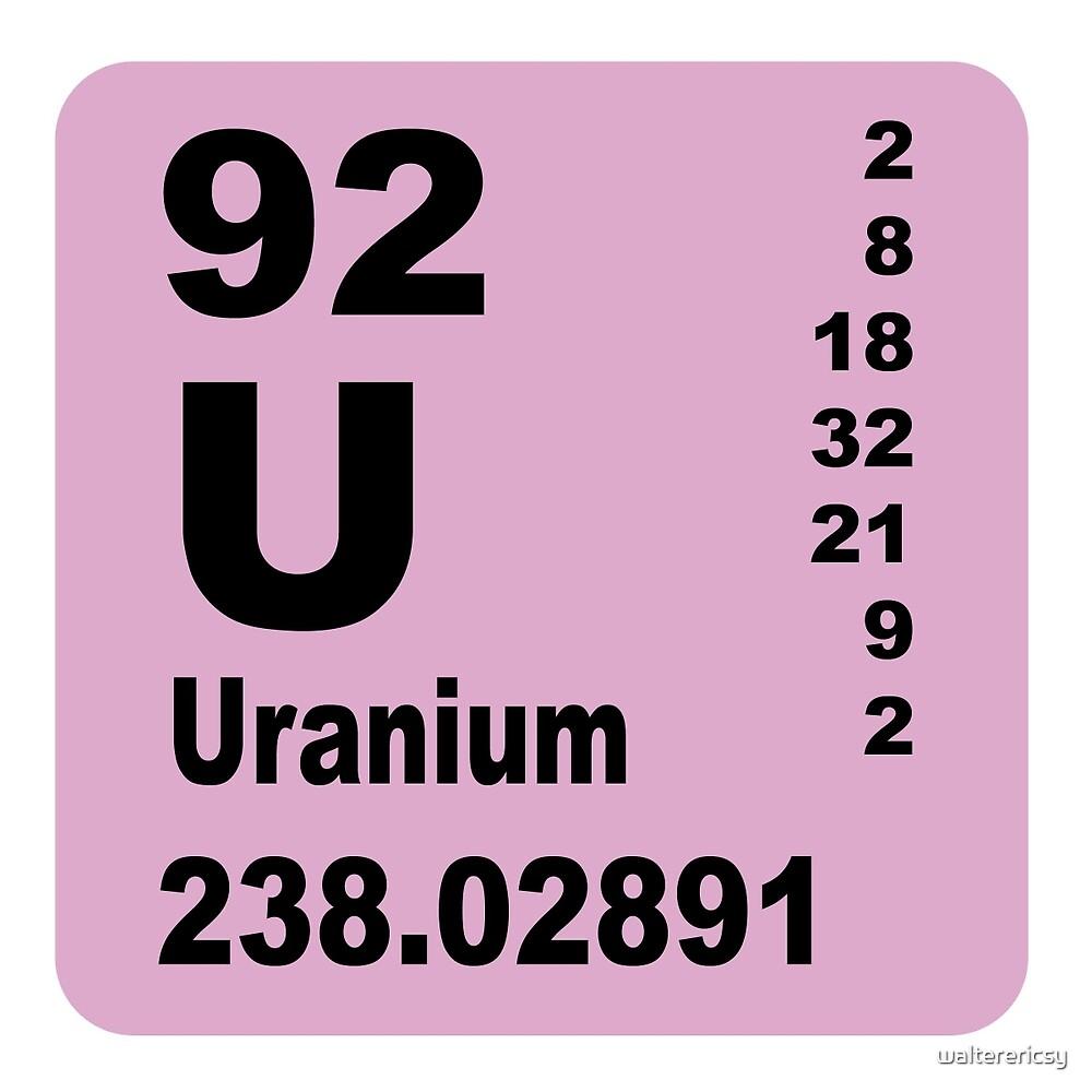 Uranium Periodic Table of Elements by walterericsy