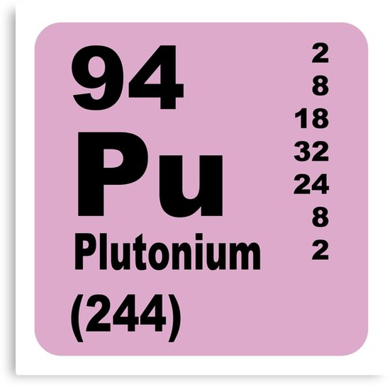 Plutonium Periodic Table Of Elements Canvas Prints By Walterericsy