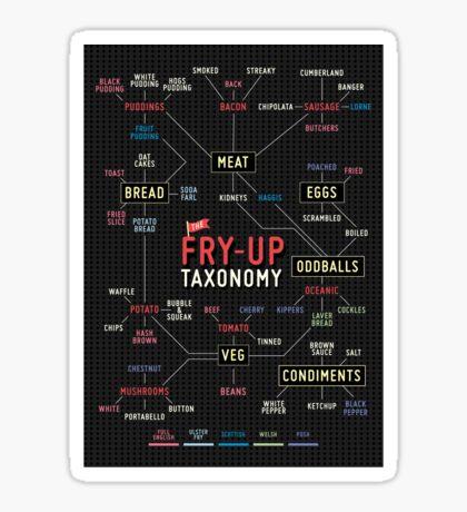 Fry up taxonomy Sticker