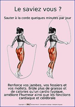 Planches Musculo-squelettique des positions de Yoga - N°18