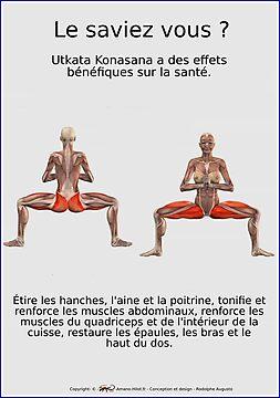 Planches Musculo-squelettique des positions de Yoga - N°32