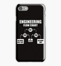 Engineering Flow Chart iPhone Case/Skin