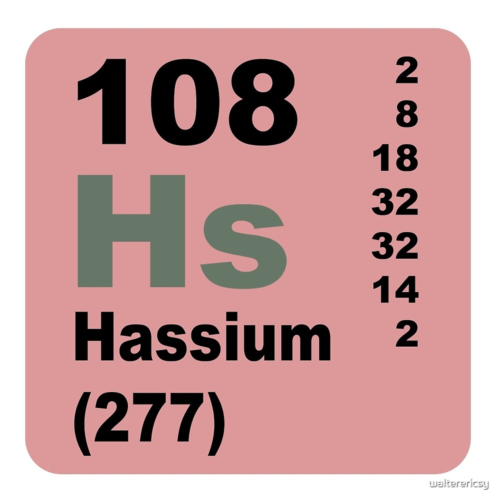 Hassium Periodic Table of Elements by walterericsy
