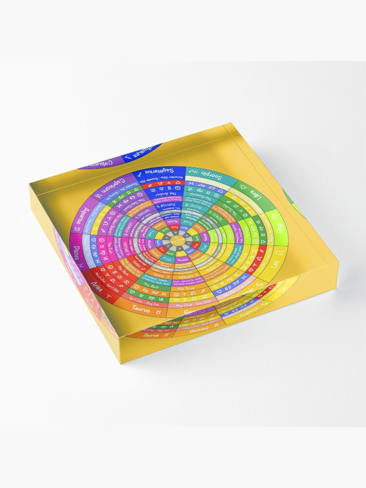 Alternate view of Wheel of Fortune - Starzology - World Class Astrological Training ⭐️ Acrylic Block