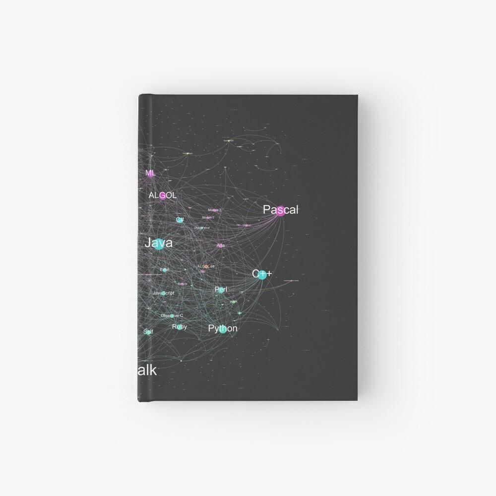 Network Graph of Programming Language Influence 2013 - Dark Background Hardcover Journal