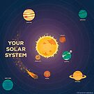 Your Solar System by saralynncreativ