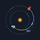 Weltraumkarten - Raumschiff-Richtungen zum Mars von Beka Designs