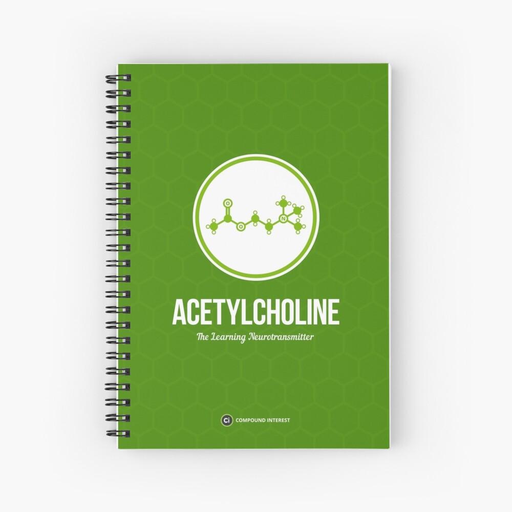 Neurotransmitter Serie: Acetylcholin Spiralblock