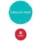 Circle of Trust vs. Cats by zula