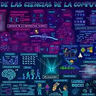 Map of Computer Science (Spanish Version) by DominicWalliman