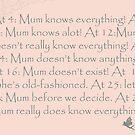 Mum's birthday card by Kaylea