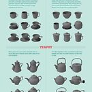 Teaware Infographic by Allison Chen