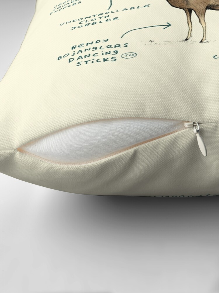 Alternate view of Anatomy of a Goat Throw Pillow