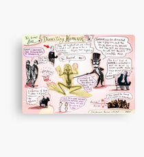 dissecting humour Canvas Print
