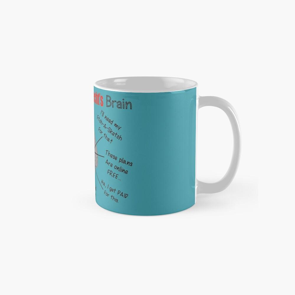 Architect Humor Mug