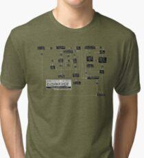 Dishwasher flowchart - dark Tri-blend T-Shirt