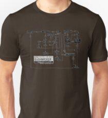 Dishwasher flowchart - dark T-Shirt