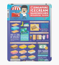 Singapore icecream sandwiches infographic design iPad Case/Skin