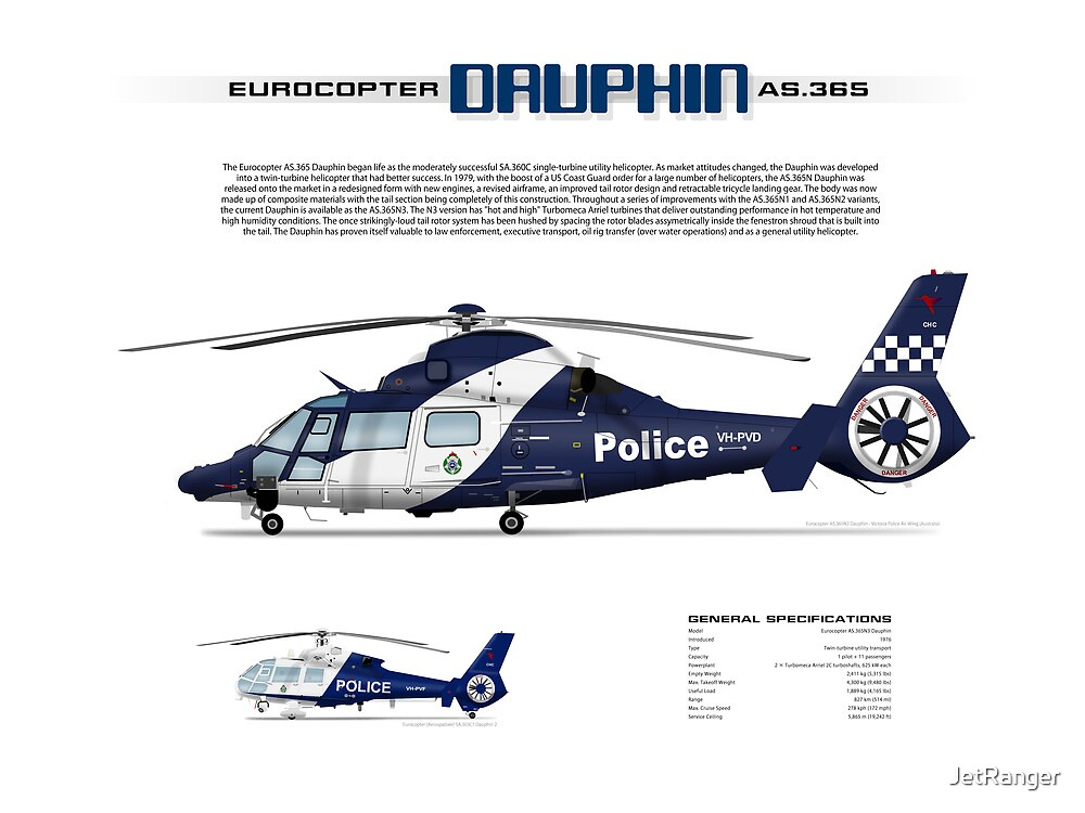 Eurocopter AS.365N3 Dauphin Helicopter - Victoria Police Air Wing by JetRanger