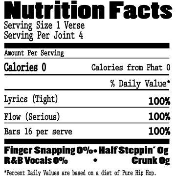Clebrity hip hop nutrition geek funny nerd by jekonu