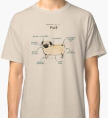 Anatomy of a Pug Classic T-Shirt