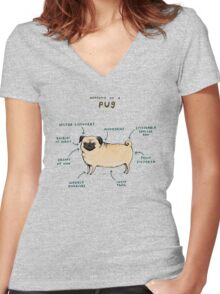 Anatomy of a Pug Women's Fitted V-Neck T-Shirt