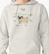 Anatomie eines Mops Hoodie
