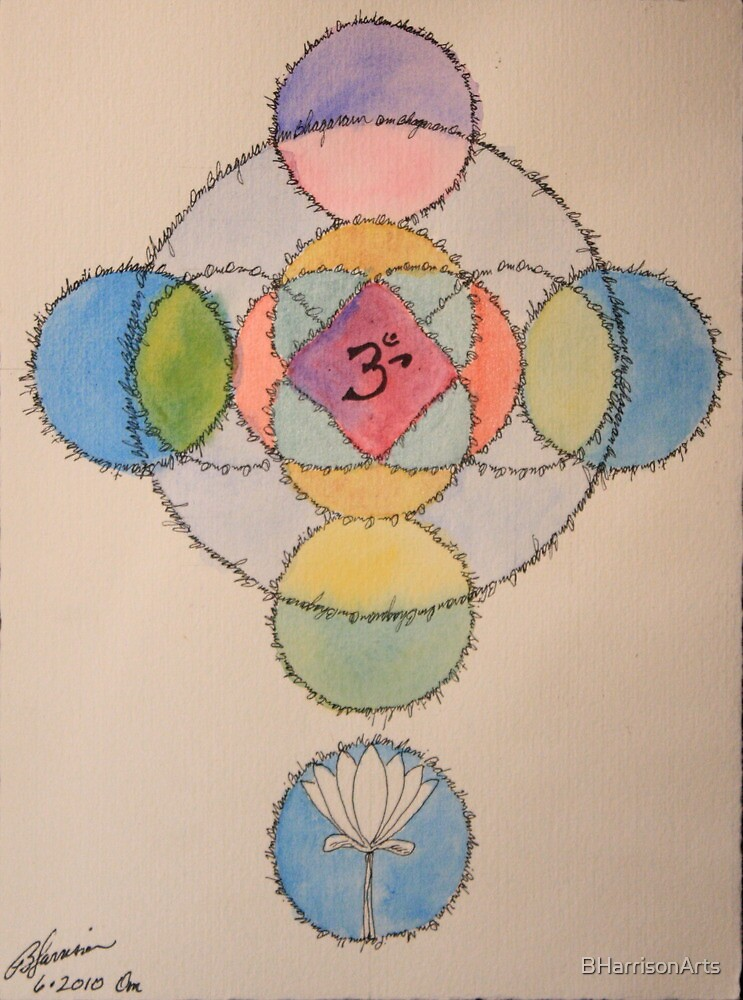 Crown Chakra Mandala by BHarrisonArts