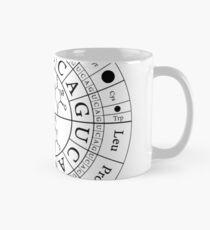 The Genetic Code Mug