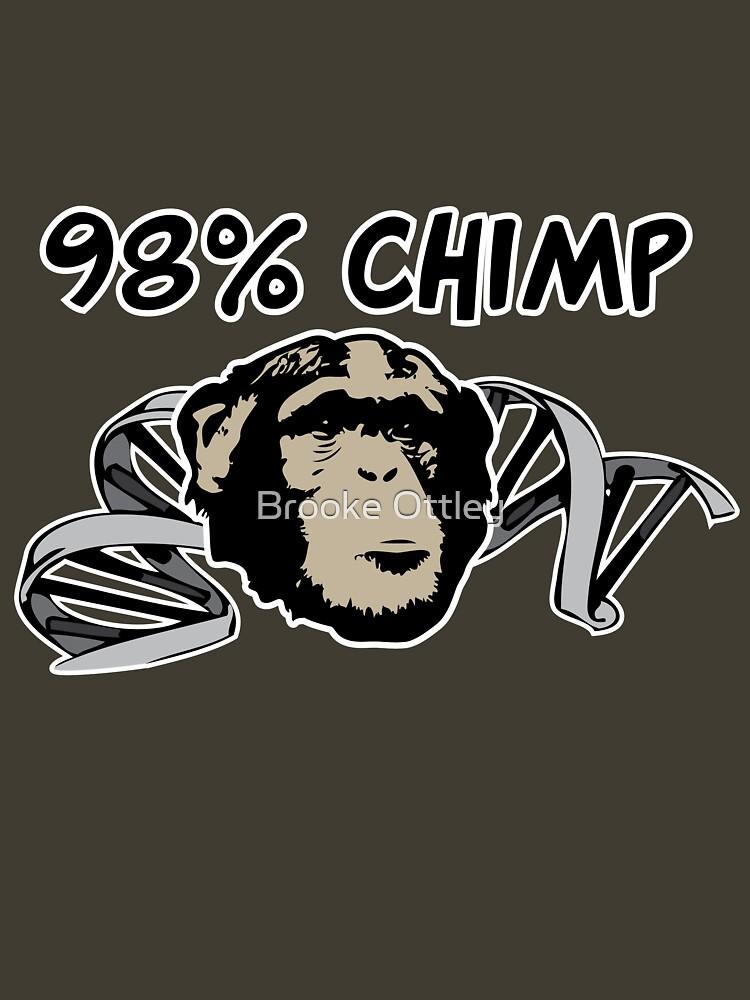 98% Chimp by ScarletRain