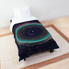 An Asteroid Map of the Solar System Comforter
