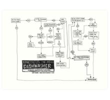 Flowchart: how to use the office dishwasher Art Print