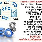 SEO tasks vital to ensure the generic and dedicated visibilities by Larryhughes