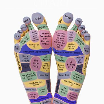The Angry Feet Minchinology Chart version 2 by dianmcculloch