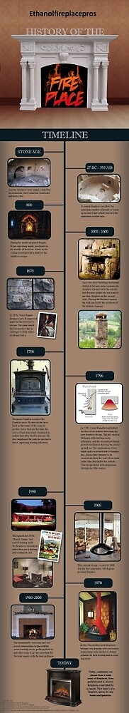 The Amazing History of Fireplaces by JastineCosby