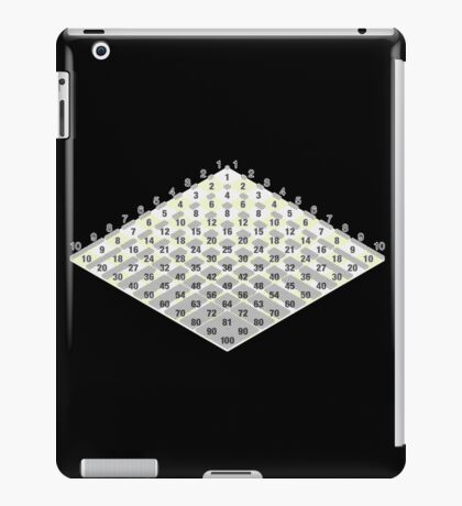 Cubic Times Table iPad Case/Skin