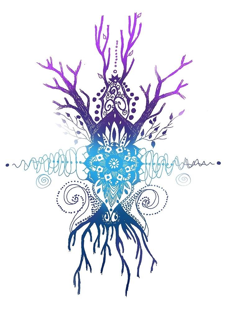 Nature vibration by Floriiiane