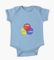 Venn Diagram - Engineers Kids Clothes